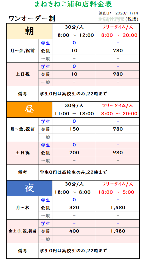まねきねこ浦和店_ワンオーダー制_料金表Ver4