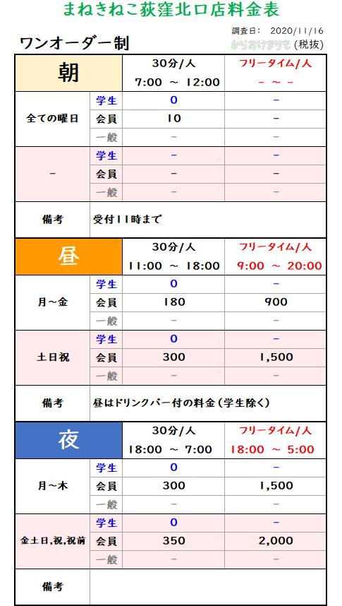 まねきねこ荻窪北口店_ワンオーダー制_料金表Ver1
