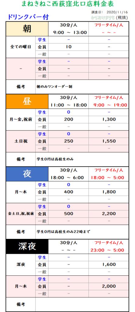 まねきねこ西荻窪北口店_ドリンクバー付_料金表Ver1