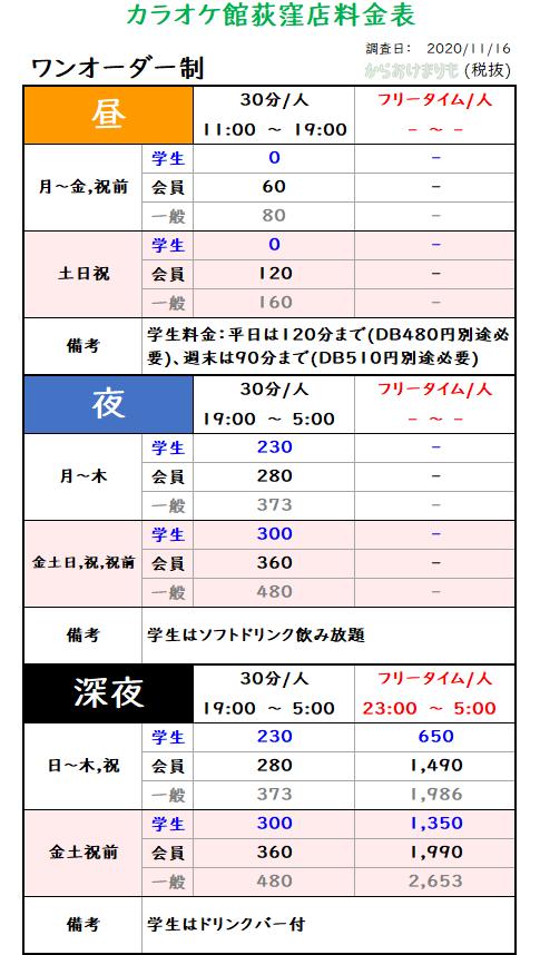 カラオケ館荻窪店_ワンオーダー制_料金表Ver1