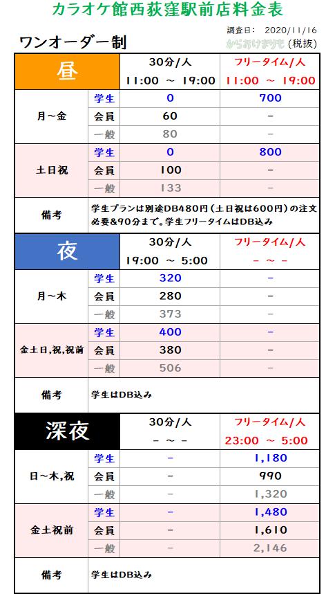 カラオケ館西荻窪駅前店_ワンオーダー制_料金表Ver1