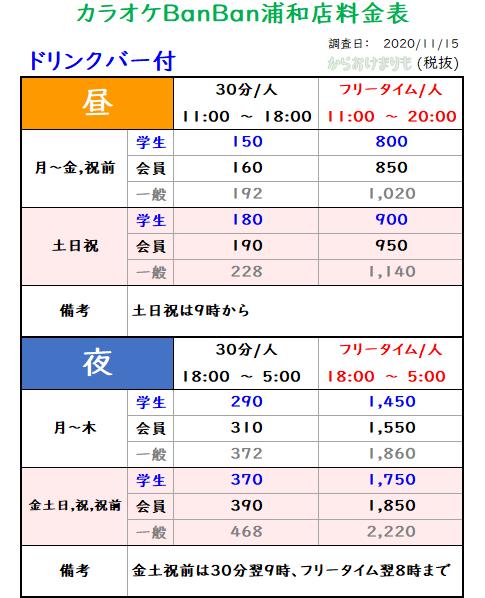 カラオケBanBan浦和店_ドリンクバー付_料金表Ver3
