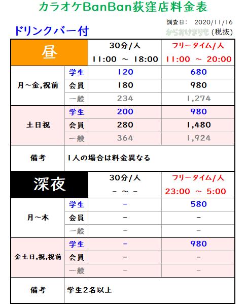 カラオケBanBan荻窪店_ドリンクバー付_料金表Ver1