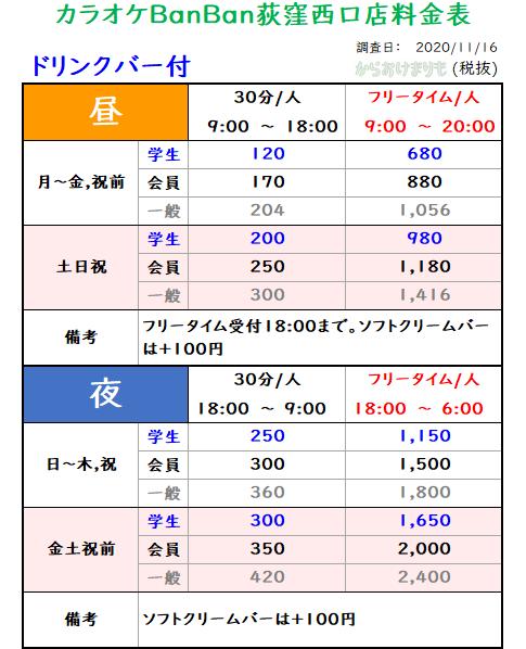 カラオケBanBan荻窪西口店_ドリンクバー付_料金表Ver2