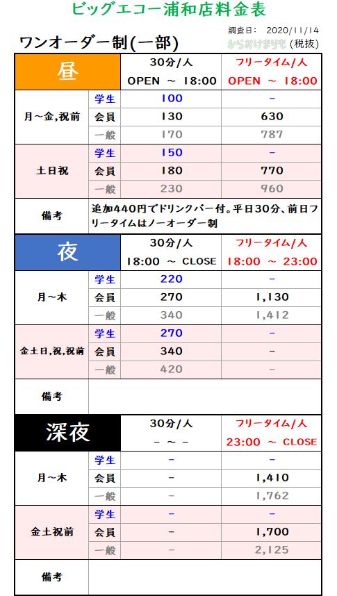 ビッグエコー浦和店_ワンオーダー制(一部)_料金表Ver3