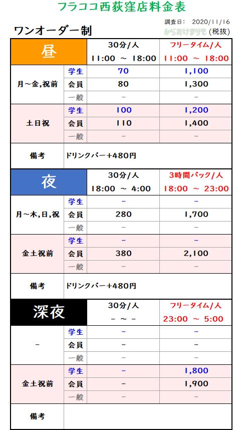 フラココ西荻窪店_ワンオーダー制_料金表Ver1