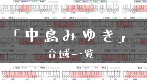 中島みゆき歌手音域一覧トップ