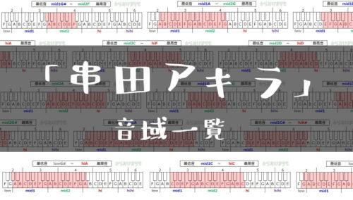 串田アキラ歌手音域一覧トップ