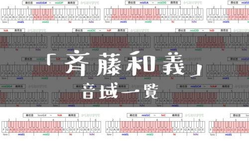 斉藤和義歌手音域一覧トップ