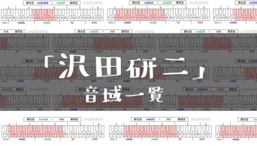 沢田研二歌手音域一覧トップ