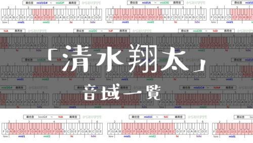 清水 翔太音域一覧トップ