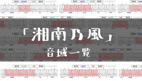 湘南乃風歌手音域一覧トップ