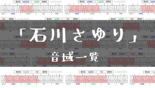 石川さゆり音域一覧トップ