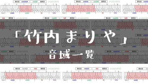 竹内まりや歌手音域一覧トップ
