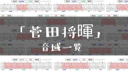 菅田将暉歌手音域一覧トップ