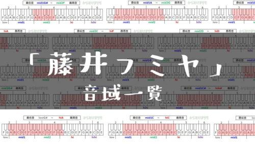 藤井フミヤ歌手音域一覧トップ