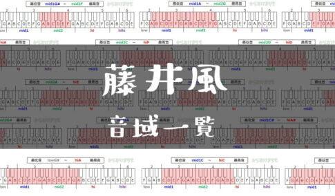 藤井風 歌手音域一覧トップ
