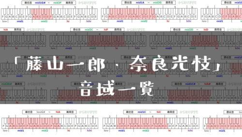 藤山一郎・奈良光枝歌手音域一覧トップ