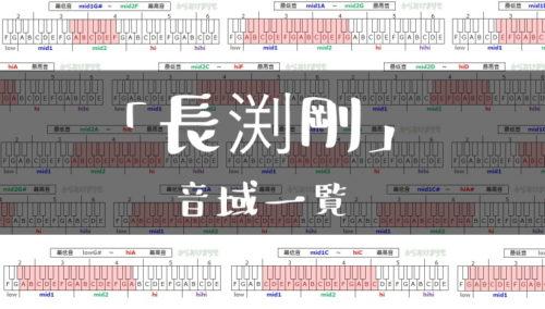 長渕剛歌手音域一覧トップ