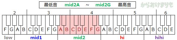 音域-最低音mid2A-最高音mid2G