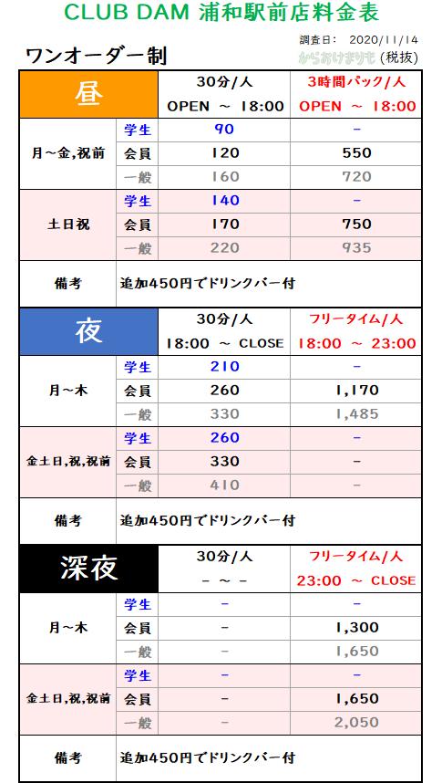 CLUB DAM 浦和駅前店_ワンオーダー制_料金表Ver4
