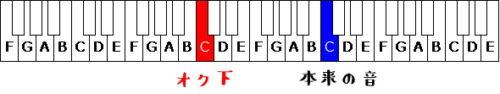 オク下の音 鍵盤