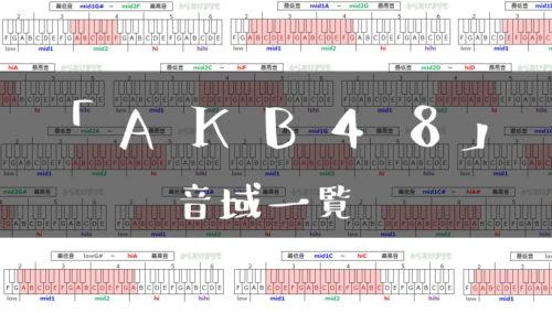 AKB48音域一覧トップ