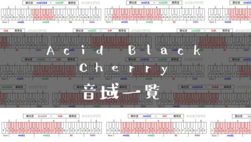 Acid Black Cherry音域一覧トップ