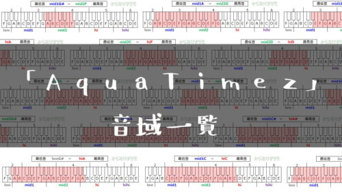 Aqua Timez音域一覧トップ