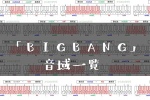 BIGBANG歌手音域一覧トップ