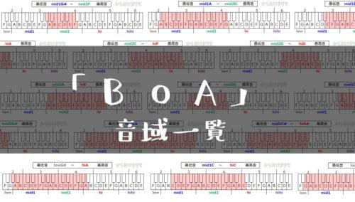 BoA歌手音域一覧トップ