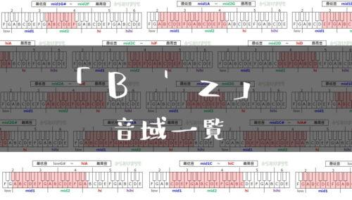 B'z歌手音域一覧トップ