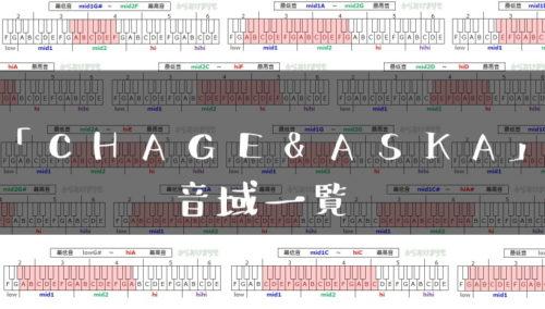 CHAGE&ASKA歌手音域一覧トップ