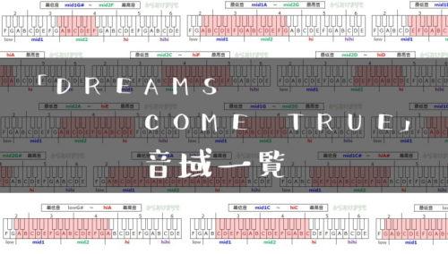 DREAMS COME TRUE歌手音域一覧トップ