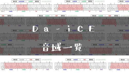 Daice歌手音域一覧トップ