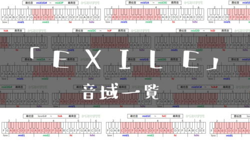 EXILE音域一覧トップ
