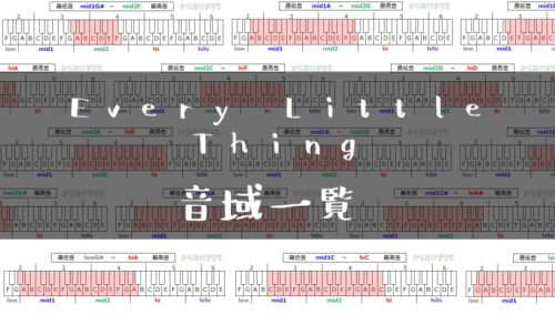 Every Little Thing音域一覧トップ