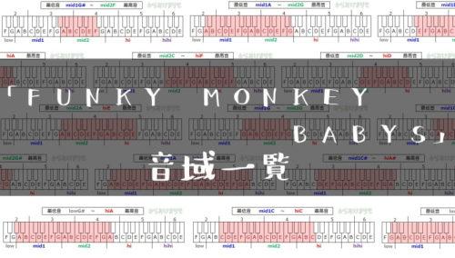 FUNKY MONKEY BABYS歌手音域一覧トップ