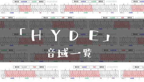 HYDE歌手音域一覧トップ