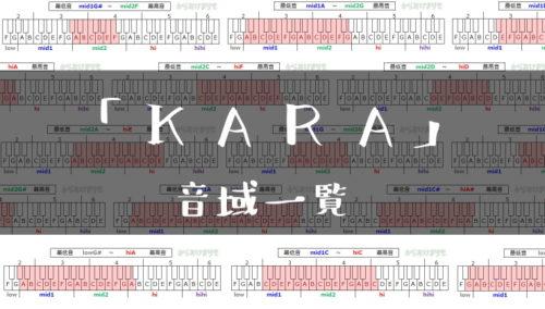 KARA歌手音域一覧トップ