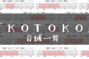KOTOKO歌手音域一覧トップ