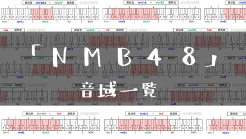 NMB48音域一覧トップ