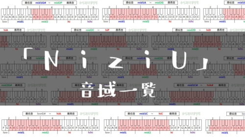 NiziU歌手音域一覧トップ