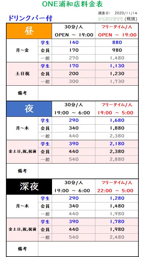 ONE浦和店_ドリンクバー付_料金表Ver4