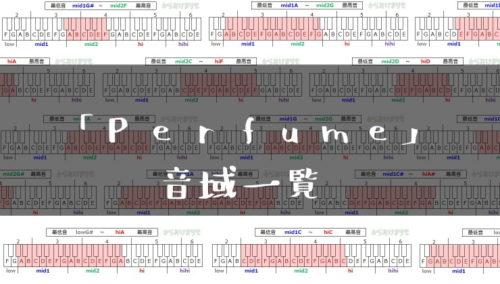 Perfume歌手音域一覧トップ