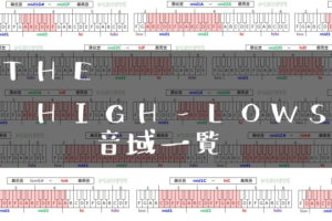 THE HIGH-LOWS歌手音域一覧トップ
