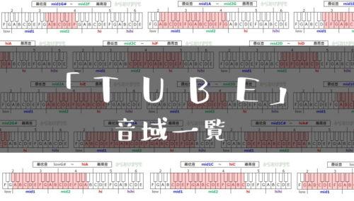 TUBE歌手音域一覧トップ