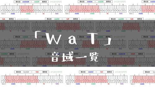 WaT歌手音域一覧トップ
