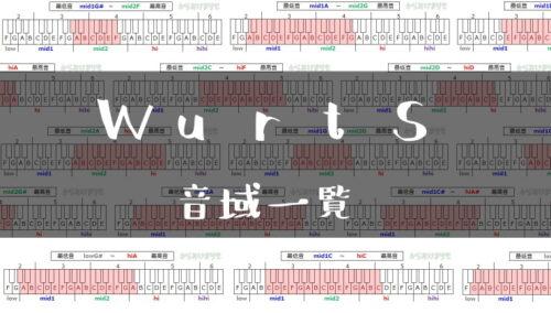 WurtS歌手音域一覧トップ