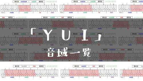 YUI歌手音域一覧トップ